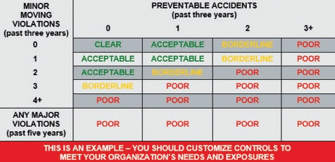 preventable-accidents